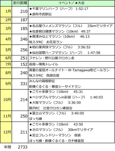 2014年大会とイベント.jpg
