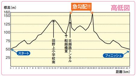 さのマラソン.jpg