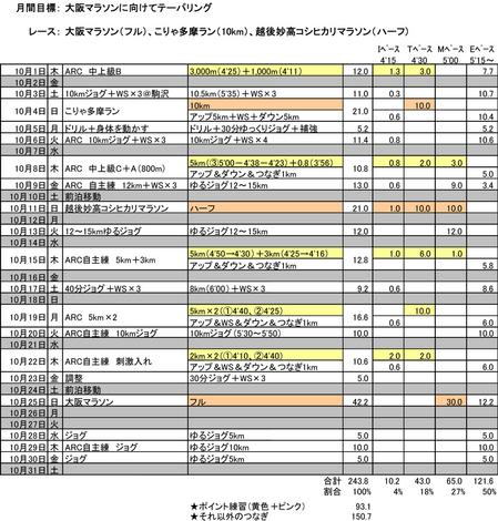 2015年10月のラン.jpg