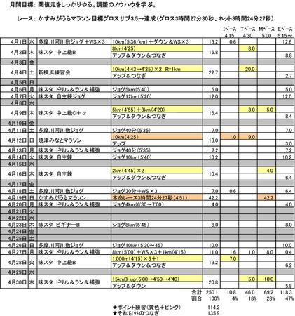 2015年4月のまとめ.jpg