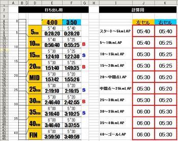 ペースチャート計算シートsample.JPG